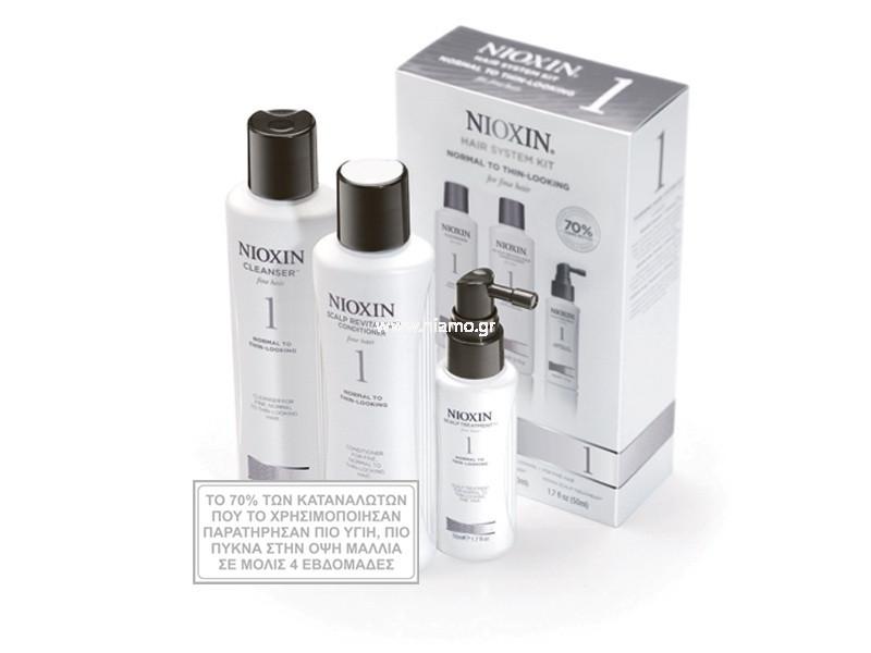 Nioxin System 1 Hair System Kit