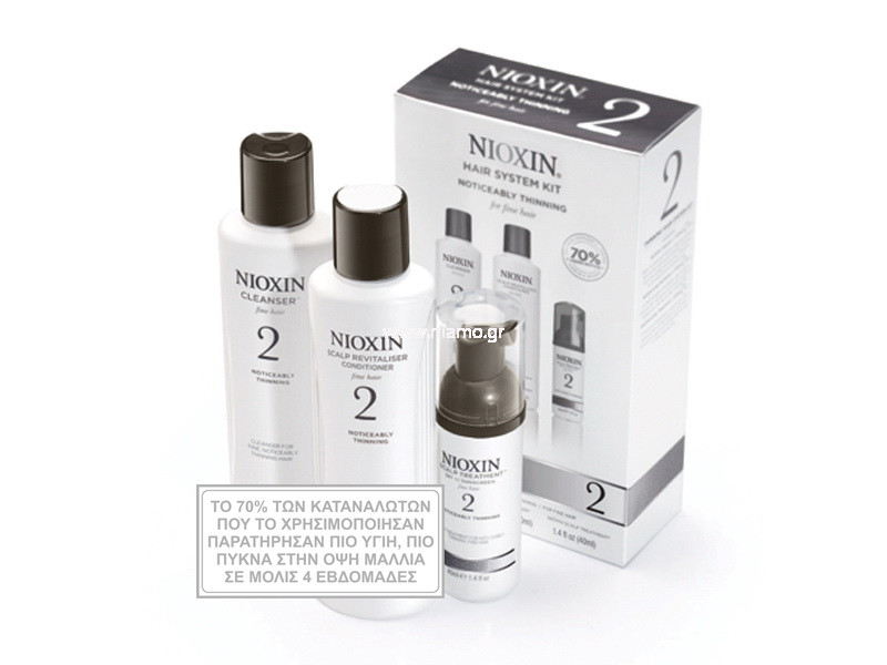 Nioxin System 2 Hair System Kit
